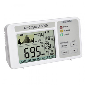 CO2 measuring device with data logger
